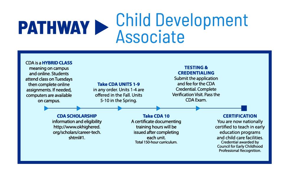 Child Development Associate Pathway